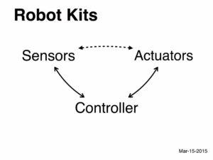 NRB Robot Kits